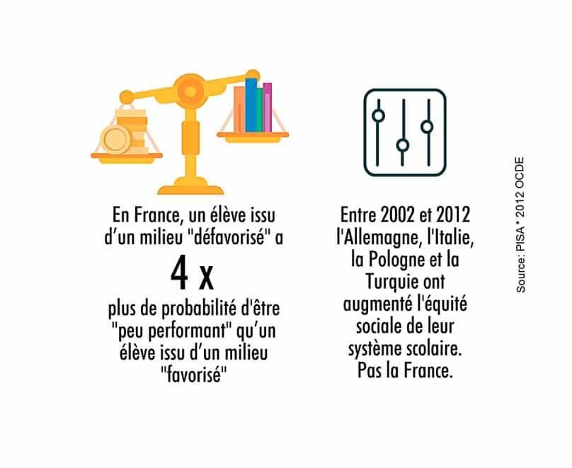 p7 infographie carre ok