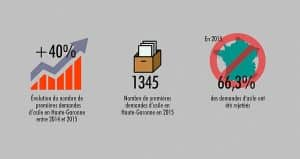 p7-infographie-rectangle-dr