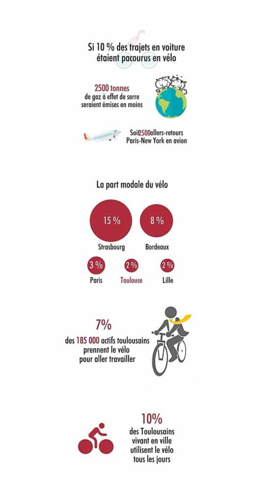 Infographie756
