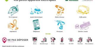 Des bornes d'un nouveau genre sont apparues dans les rues des communes de Moissac, Castelsarrasin, Montbeton et Montauban ©Sirtomad