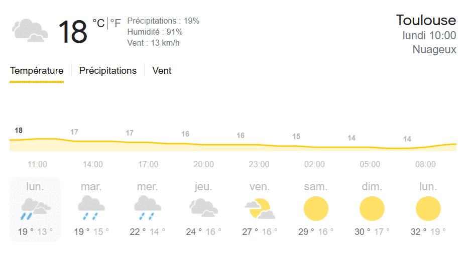 météo Toulouse