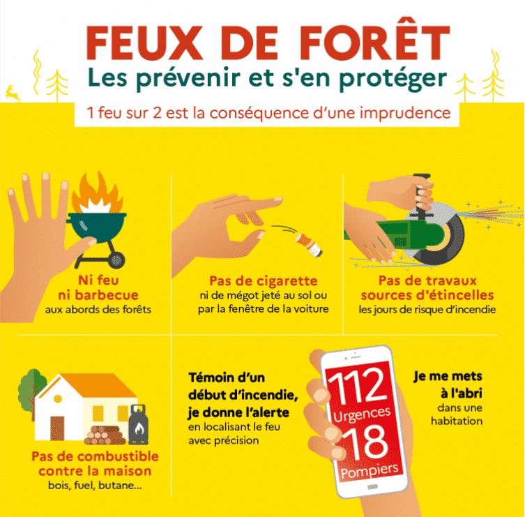 risques incendie feux