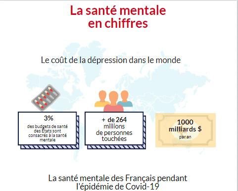 Infographie Sante mentale 1